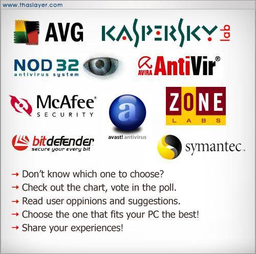 4 Antivirus Terbaik Untuk Windows 7